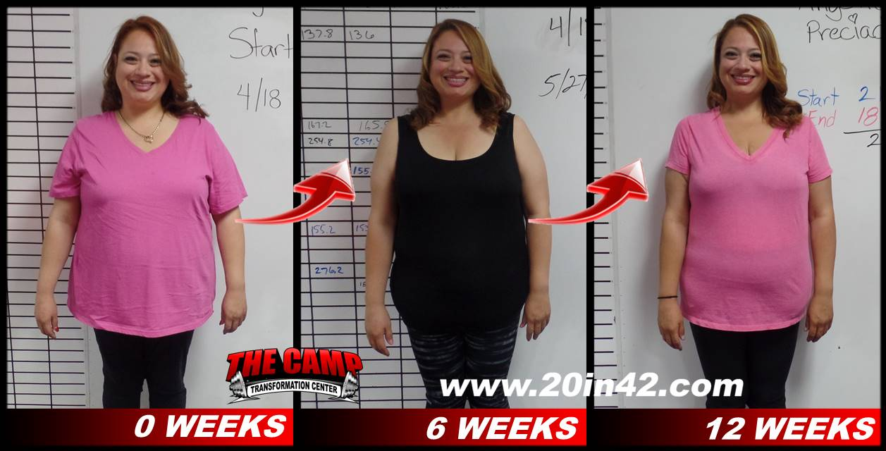 three images of girl standing facing forward, comparing her after 6 weeks and 12 weeks of weight loss