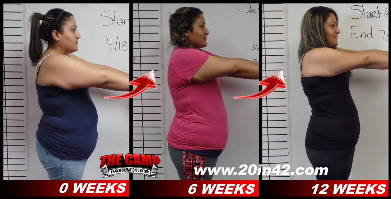 3 images of same woman as in previous photo, in profile view, showing her weight loss after 6 weeks and after 12 weeks