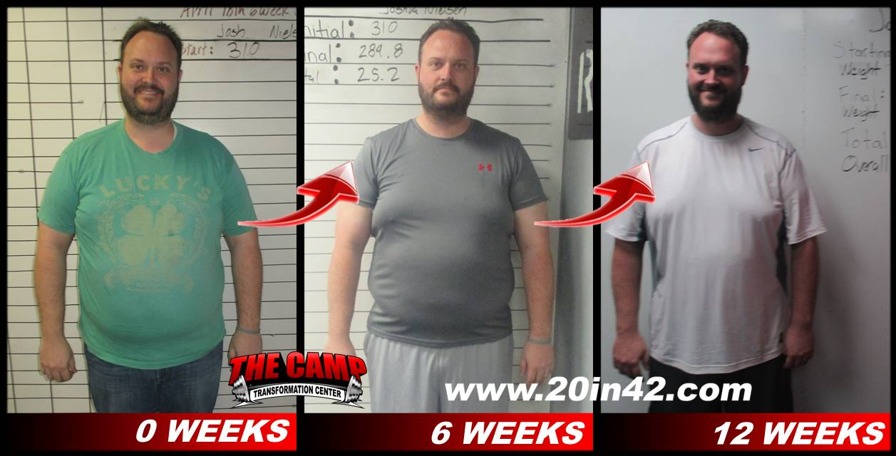 three images of a man, facing front, showing his weight loss after 6 weeks and after 12 weeks of being in the weight loss program