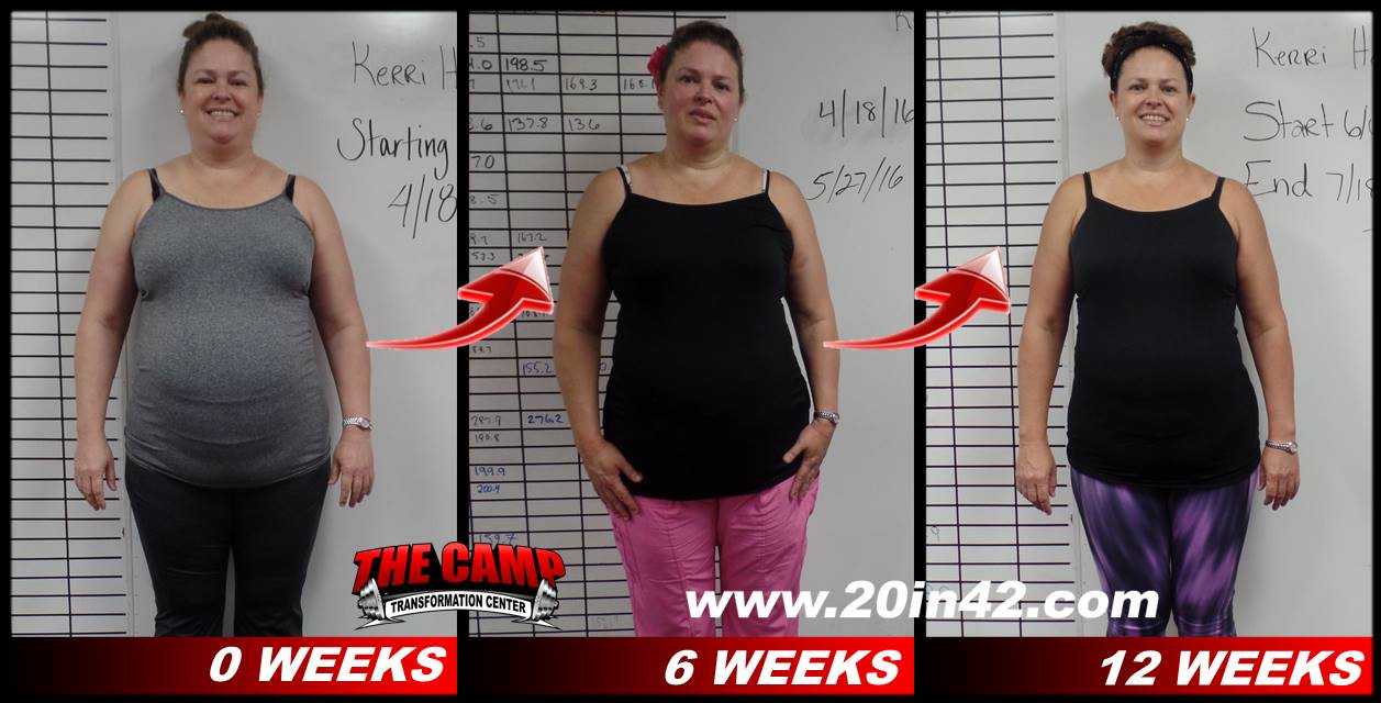 3 images of a girl, facing front, showing her weight loss after 6 weeks and after 12 weeks
