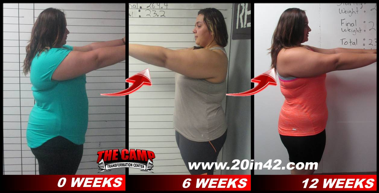 3 images of same girl as in previous photo, showing her in profile, illustrating her weight loss after 6 weeks and after 12 weeks