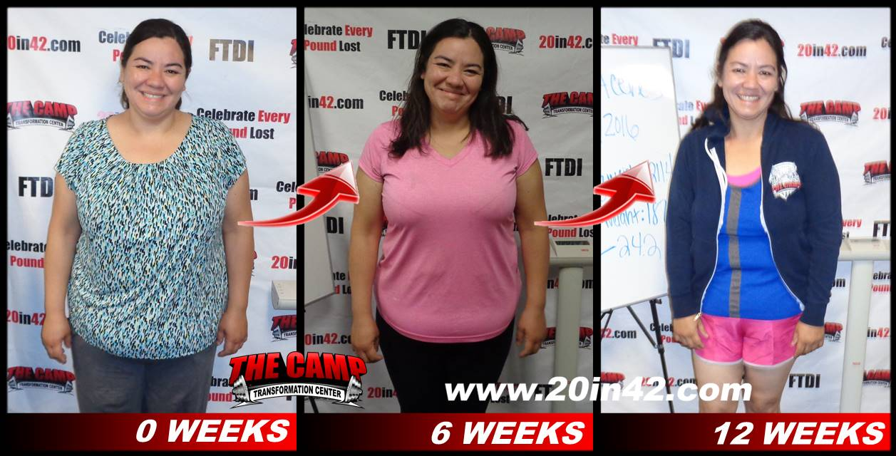 three images of a young girl, facing forward, showing her weight loss after 6 and 12 weeks in the weight loss program