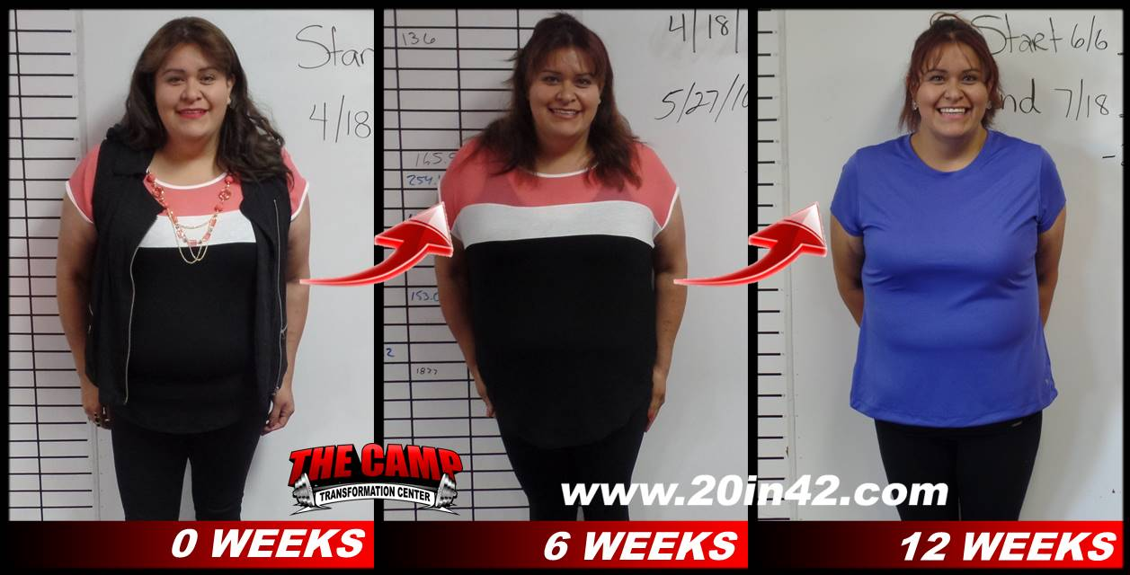 Three images of a girl, facing forward, showing how much weight she has lost after 6 weeks and 12 weeks in the program