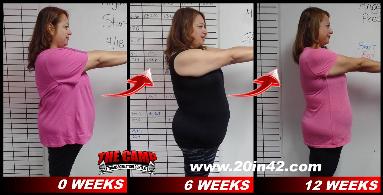 three images of same girl standing in profile comparing her after 6 weeks and 12 weeks of weight loss