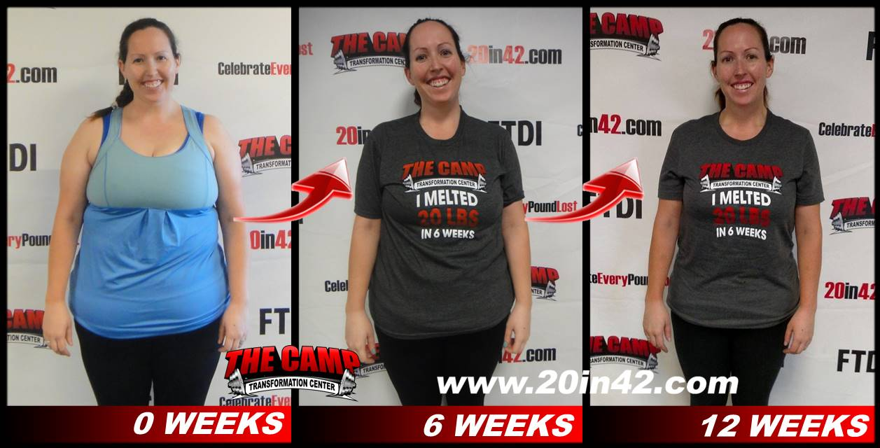 3 pictures of a girl facing forward, showing how she looks after 6 weeks and 12 weeks in the program