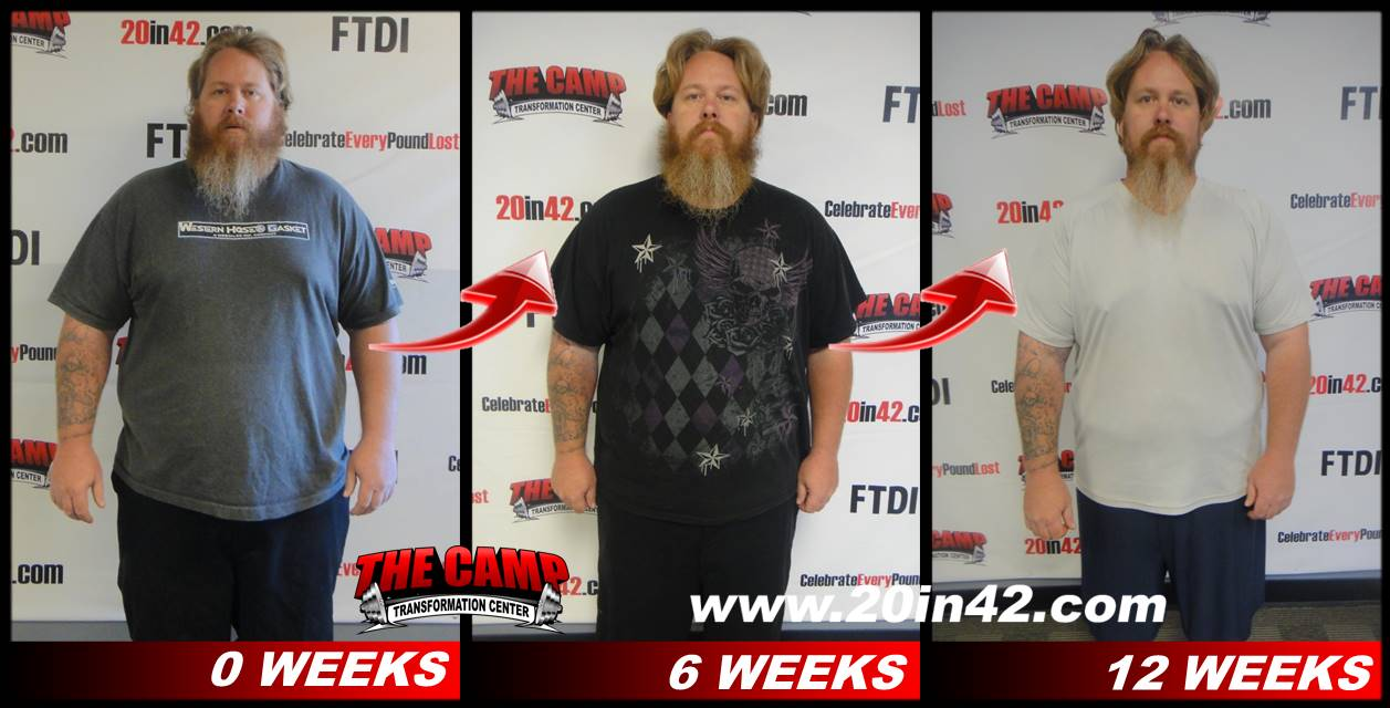 3 pictures of man with beard, facing front,  showing his weight loss after 6 and 12 weeks in the program