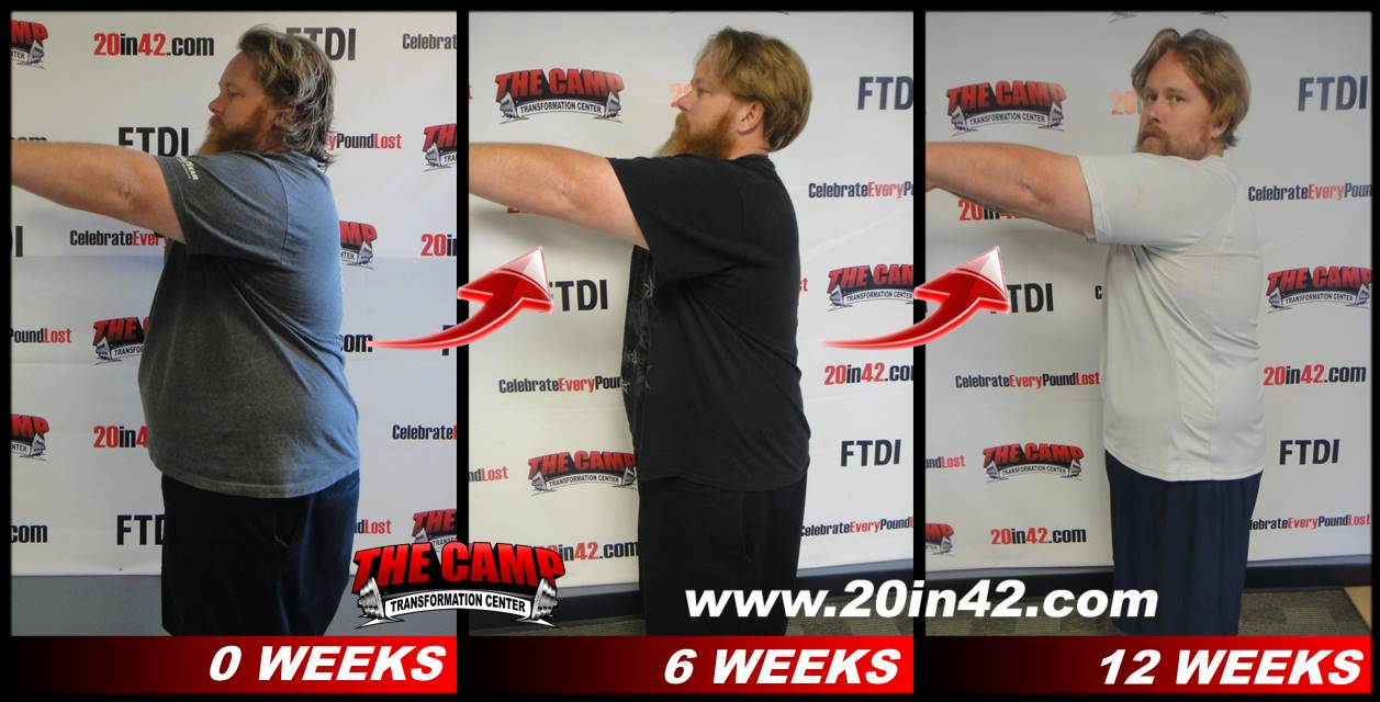3 pictures of same man as in previous photo, standing in profile, showing his weight loss after six weeks and twelve weeks in the weight loss program