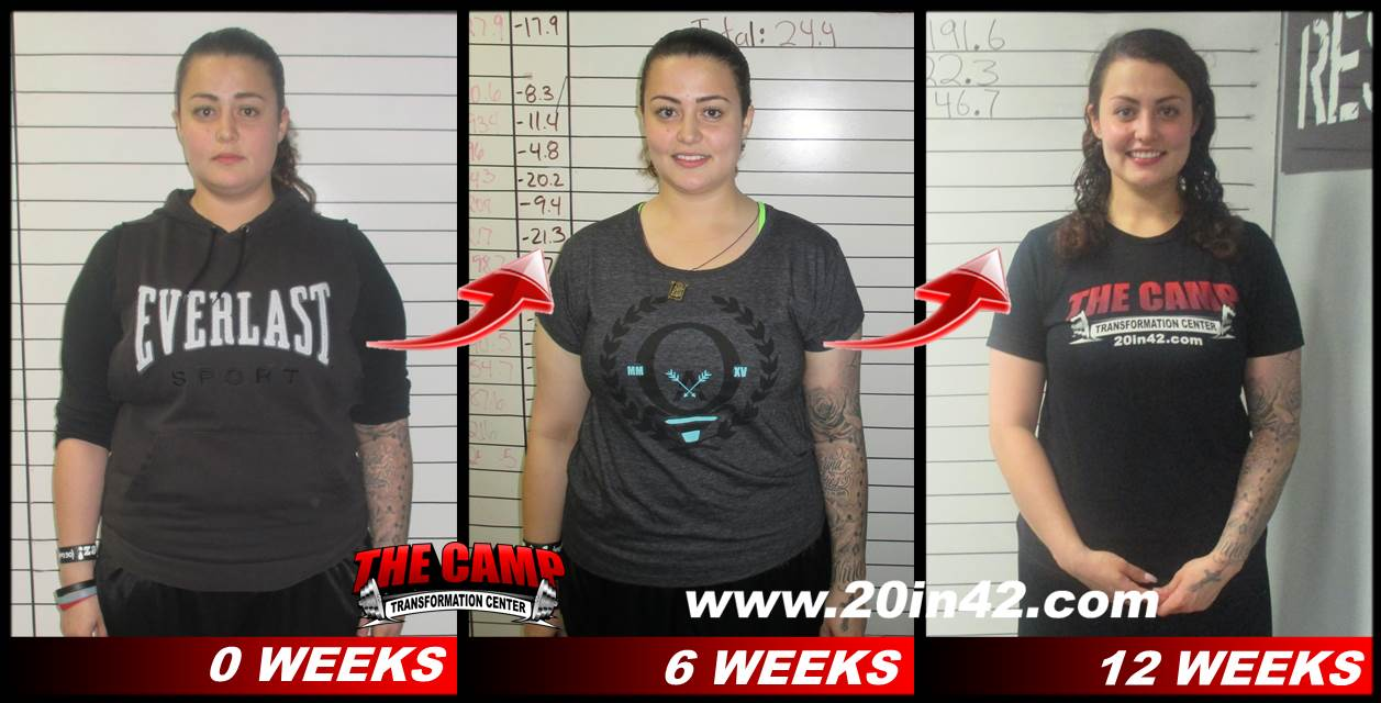 three pictures of young woman facing forward, showing her weight loss after 6 weeks and 12 weeks in the weight loss program