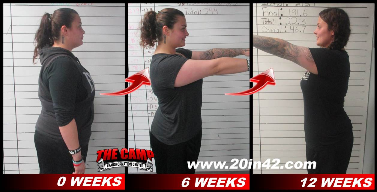 3 pictures of same woman as in previous image, showing profile view of weight loss after 6 weeks and 12 weeks in the program