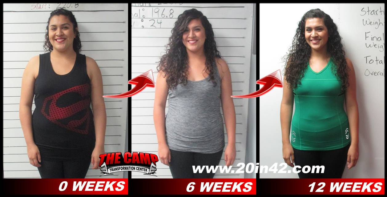 three images of same girl facing forward comparing weight loss after 6 weeks and 12 weeks