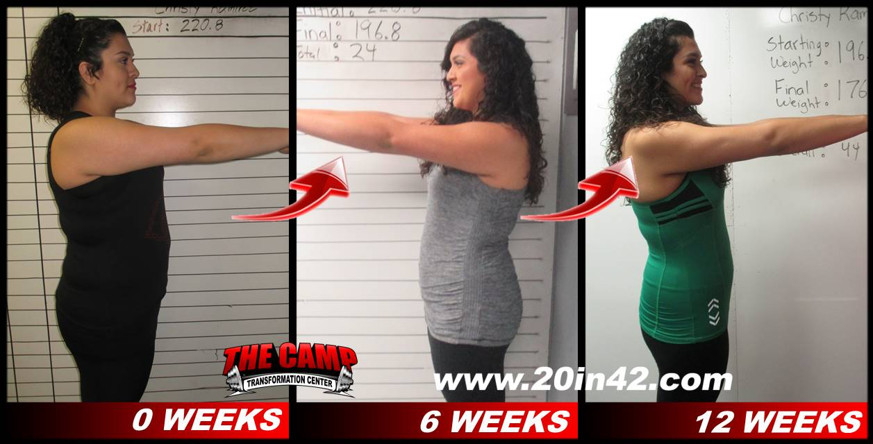 three images of same girl as in previous photo standing in profile after 6 weeks and 12 weeks of weight loss
