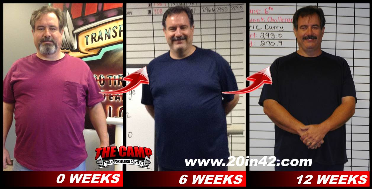three images of a man facing forward comparing weight loss after 6 and 12 weeks in the weight loss challenge program