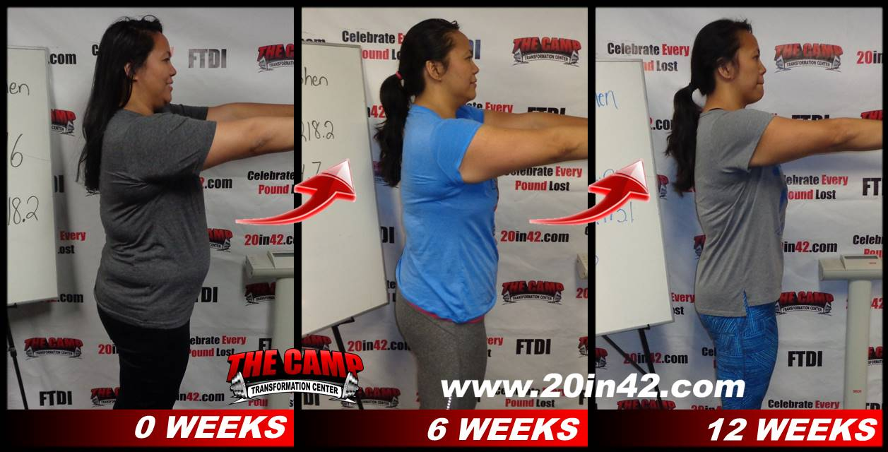 three images of a woman in profile, same woman as in previous photo, comparing her weight loss after six weeks and twelve weeks