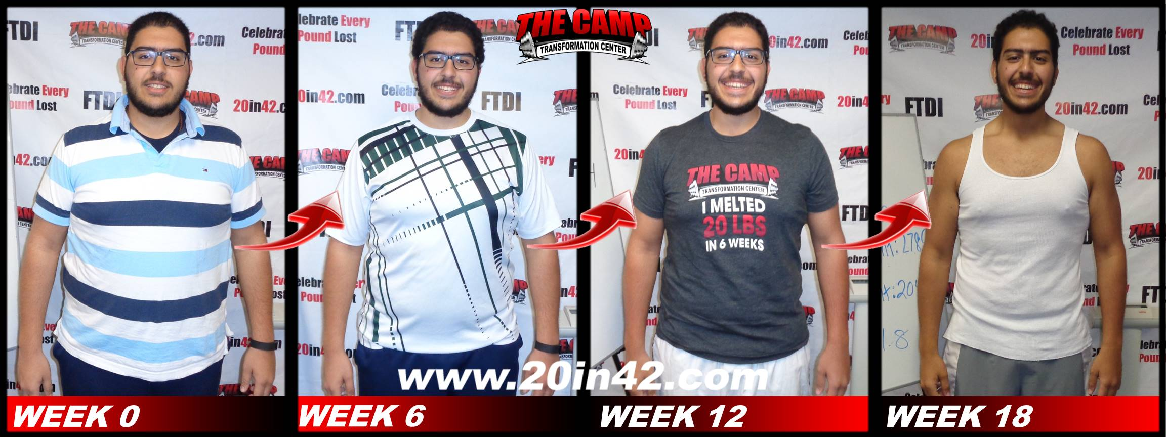 4 pictures of a man, facing front, showing his progress after week 6, week 12, and week 18 in the weight loss challenge program