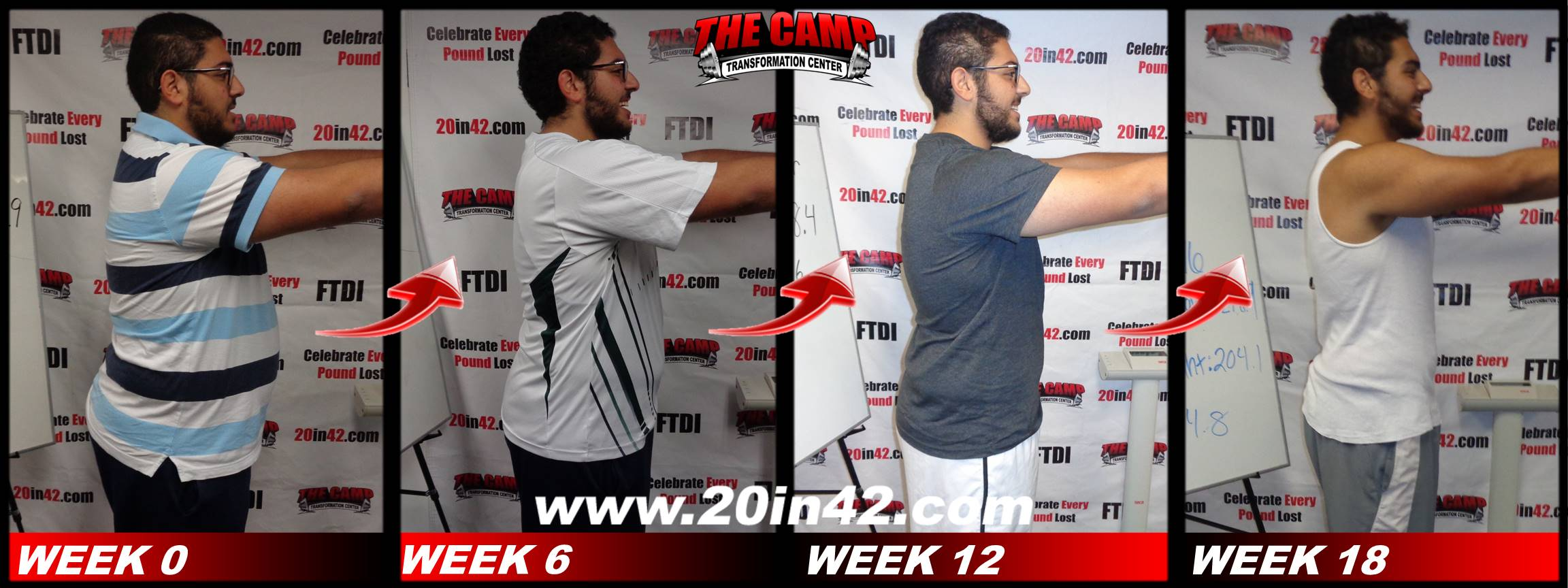 four pictures of the same man shown in previous photo, in profile view, comparing his weight loss after 6 weeks, 12 weeks, and 18 weeks in the weight loss challenge program