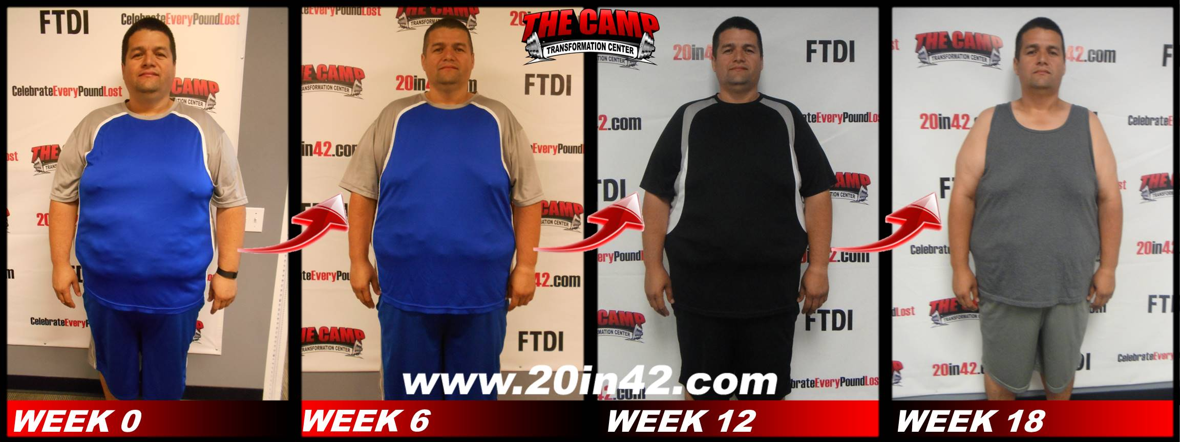 4 pictures of a man facing forward, comparing his weight loss after week 6, week 12, and week 18 in the weight loss challenge program