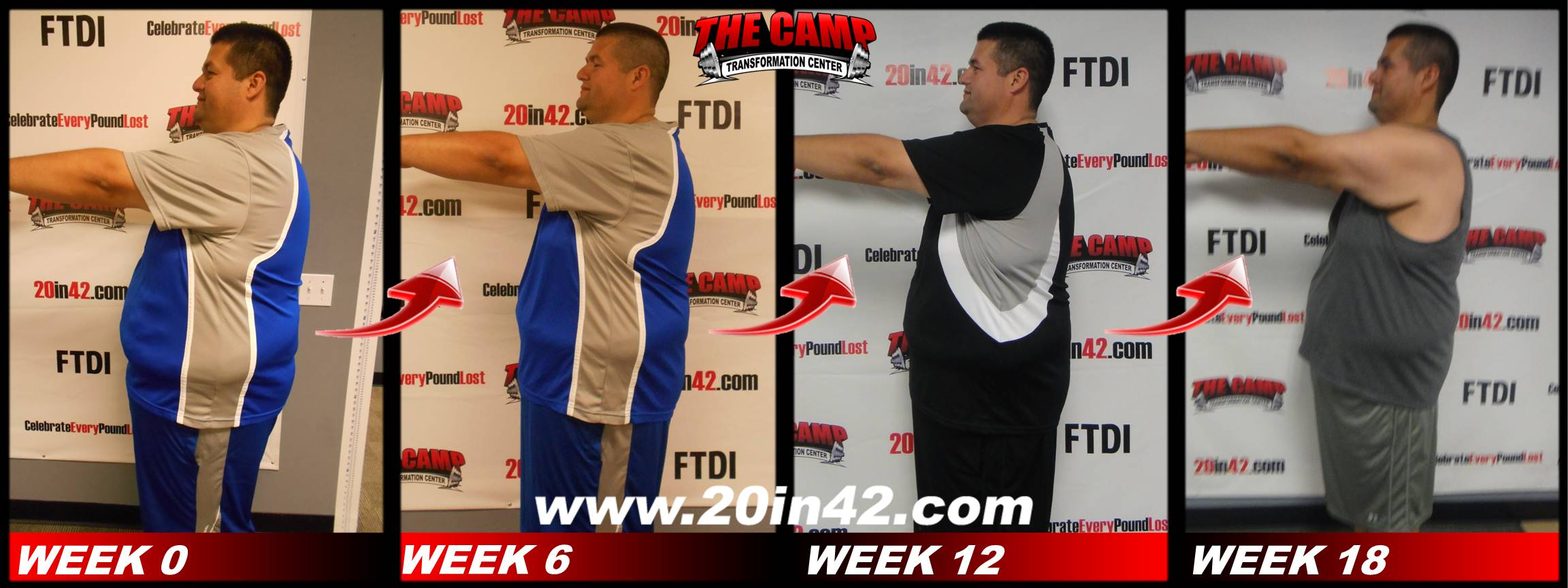 4 images of the same man as in previous photo, shown in profile view, comparing his weight loss after 6, 12, and 18 weeks in the weight loss program