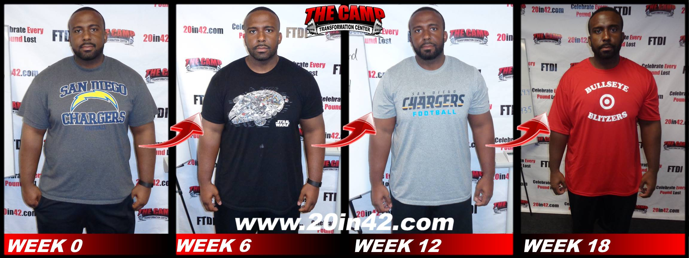 4 images of a man facing forward showing his weight loss after 6 weeks, 12 weeks, and 18 weeks in the weight loss challenge