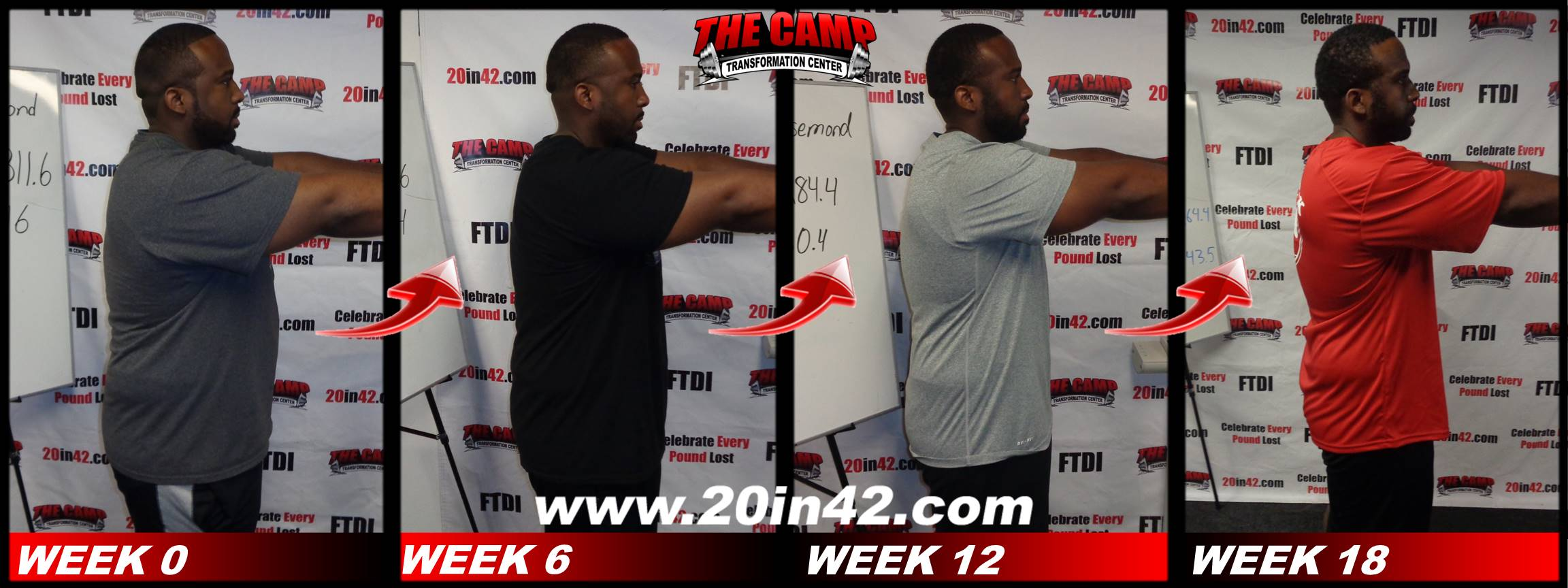 profile view in 4 images of the same man as in previous picture showing his weight loss after 6 weeks, 12 weeks, and 18 weeks in the program