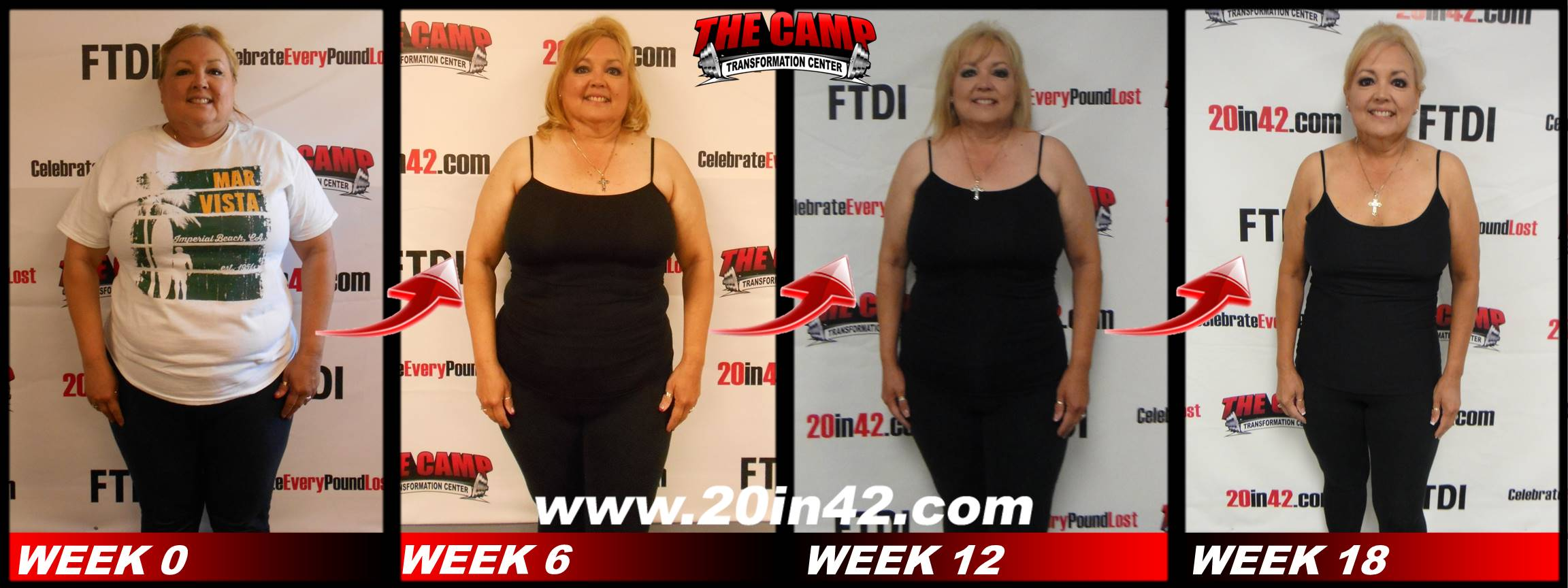 front facing view of a woman showing her weight loss after 6 weeks, 12 weeks, and 18 weeks in the weight loss program