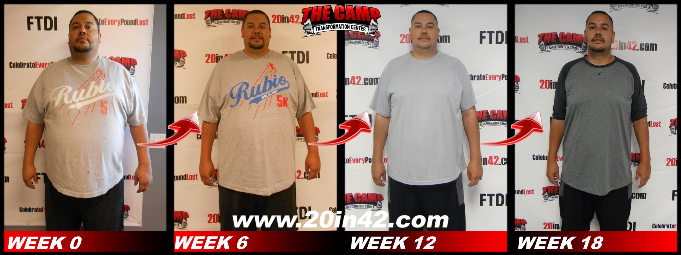 view of a man facing forward, showing his weight loss after 6 weeks, 12 weeks, and 18 weeks in the weight loss challenge program